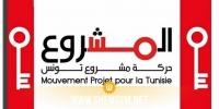 حركة مشروع تونس تقترح تشكيل حكومة كفاءات مستقلة