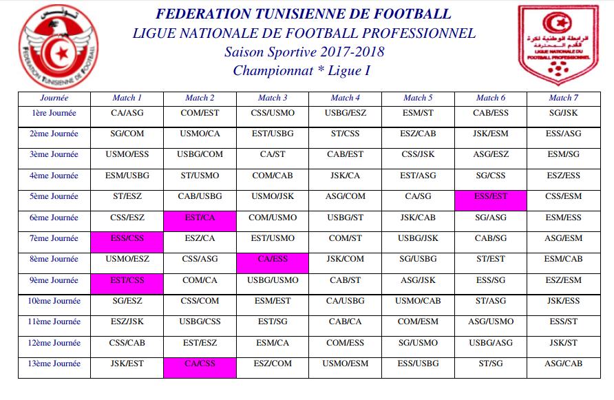Calendrier Championnat Tunisien.Calendrier Du Championnat De La Ligue I Saison 2017 2018