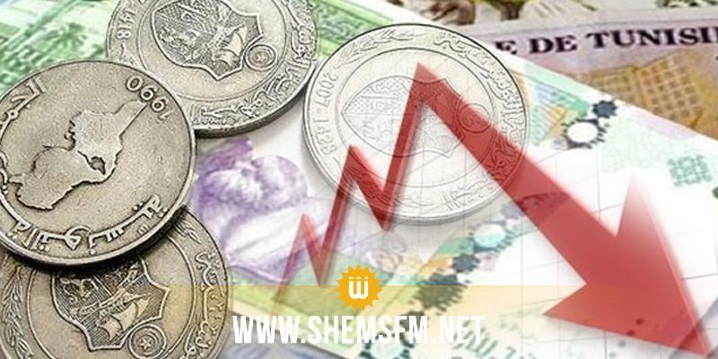 الدينار التونسي يهبط لمستوى تاريخي أمام اليورو