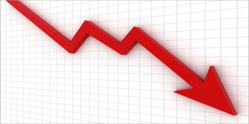 Réduction du déficit budgétaire de 41,7%, à fin mars 2018