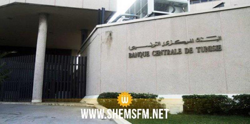 البنك المركزي: تعمق العجز الجاري إلى 7675 مليون دينار موفى أوت 2018