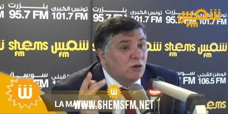 سليم سعد الله: الأسعار على مستوى التفصيل لم تُسجل انفراجا'