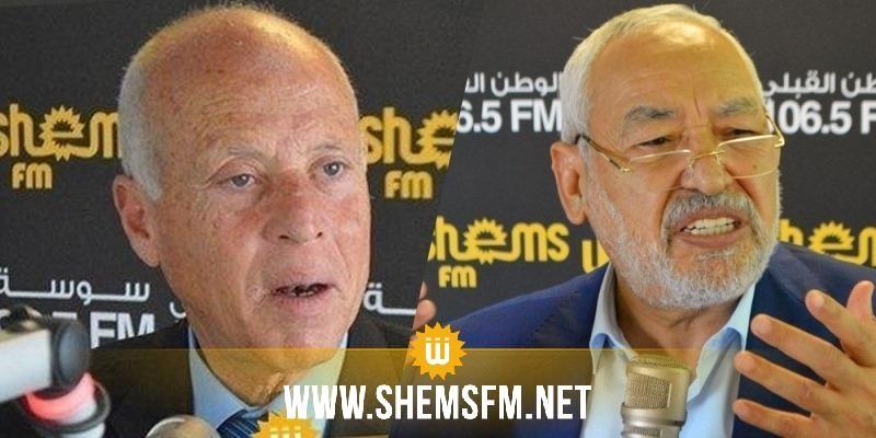 الغنوشي: 'قيس سعيد غير مقصى والنهضة لا تملك أي موقف ضد أي مرشح للرئاسة