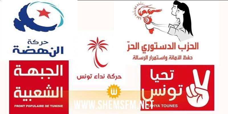 آخر تحولات سبر الآراء: قائمة الأحزاب الأبعد عن قلوب التونسيين ولن يصوتوا لها في التشريعية