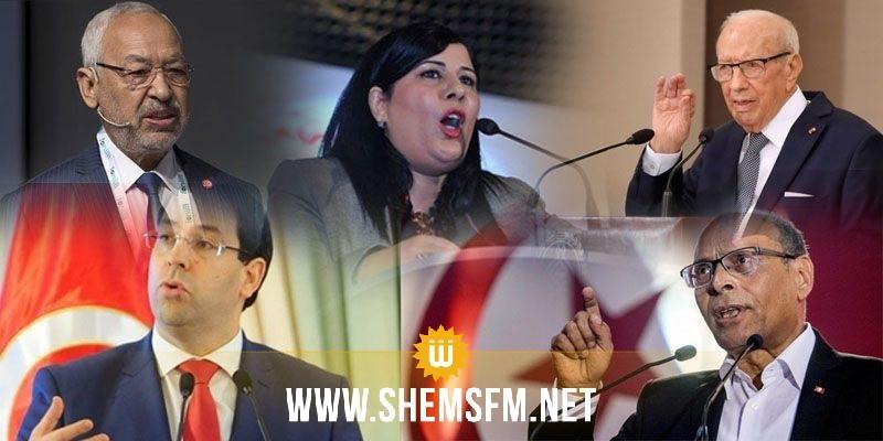 الغنوشي والسبسي في الصدارة: قائمة الشخصيات التي لن يصوت لها التونسيين في الرئاسية