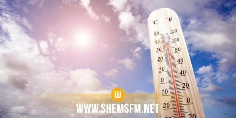 Prévisions météo pour jeudi 20 juin: Températures en légère hausse