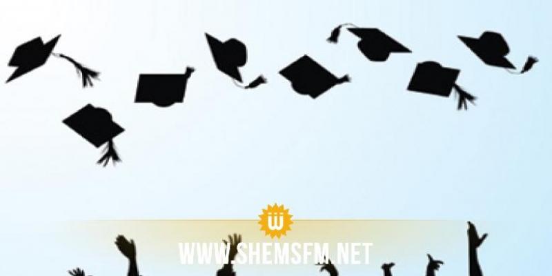 أحدث تصنيف لأقوى الجامعات العالمية والعربية