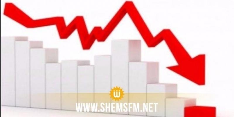 زغوان : تراجع حجم نوايا الاستثمار في قطاعي الصناعة والخدمات بـ55%
