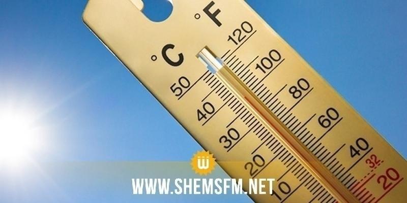 Prévisions météo pour mardi 25 Juin: Températures en baisse