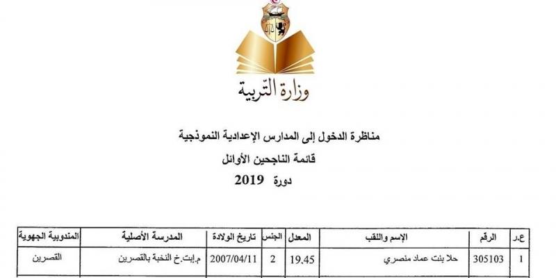 السيزيام: حلا بنت عماد منصري من القصرين صاحبة أعلى مُعدل