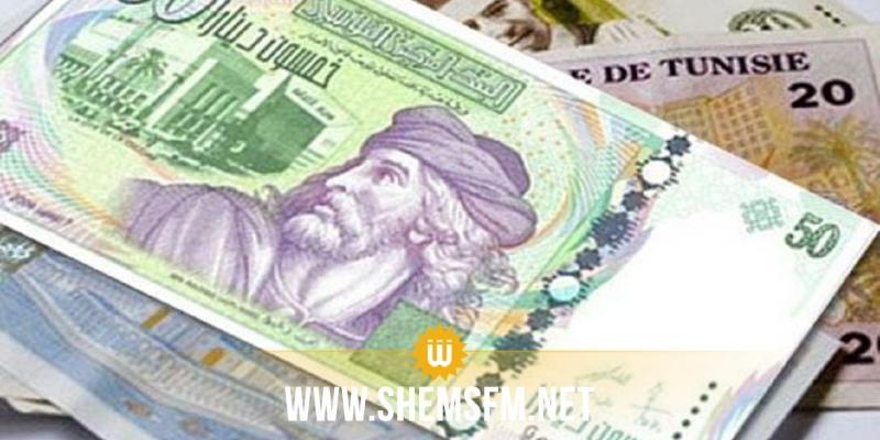 تقلص المبلغ المرصود لإعادة تمويل البنوك بنسبة 8،75 بالمائة