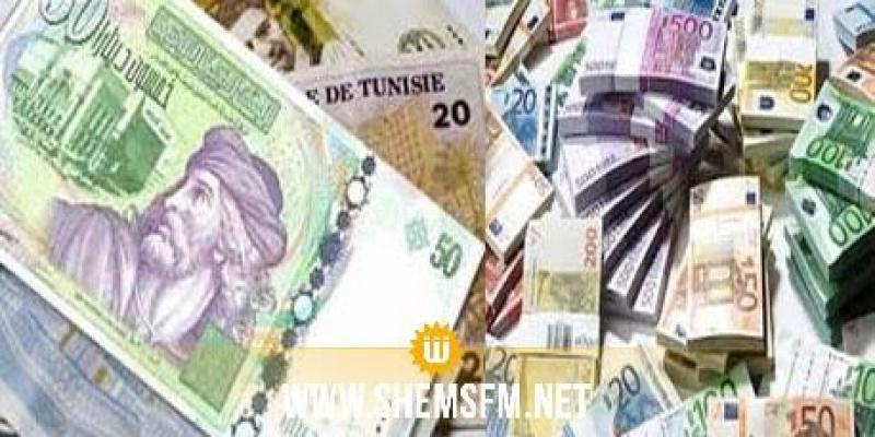 الدينار التونسي يسجل انتعاشة طفيفة أمام اليورو والدولار
