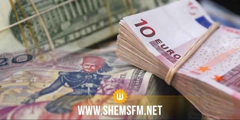 Le dinar a entamé depuis le mois de mars un mouvement de correction soutenu à la hausse