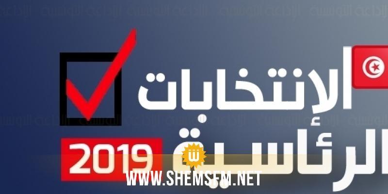 سوسة: تسجيل مخالفة الاشتباه في عدم حياد الإدارة ضد مترشح للانتخابات الرئاسية