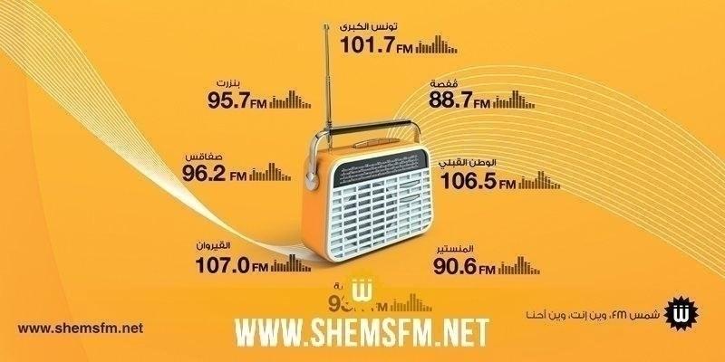 Présidentielle - HAICA : 'la couverture médiatique de la radio Shems Fm est la plus équilibrée'