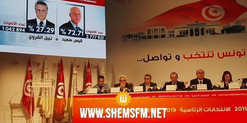 الدور الثاني للرئاسية: النتائج الأولية حسب الدوائر الانتخابية