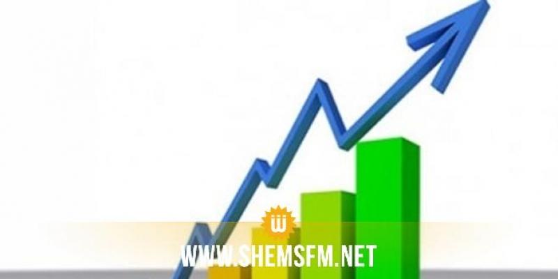 تفاقم العجز التجاري إلى 16،5 مليار دينار