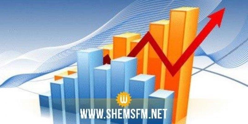 تطوّر الصادرات بـ8.8%