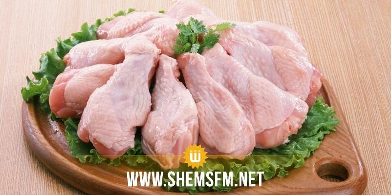 تراجع معدل السعر الشهري للكلغ من دجاج اللحم عند الانتاج بـ18،2 % في ديسمبر 2019