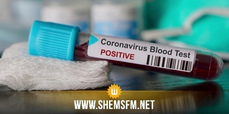 ارتفاع عدد المصابين بكورونا في تونس إلى 173 حالة