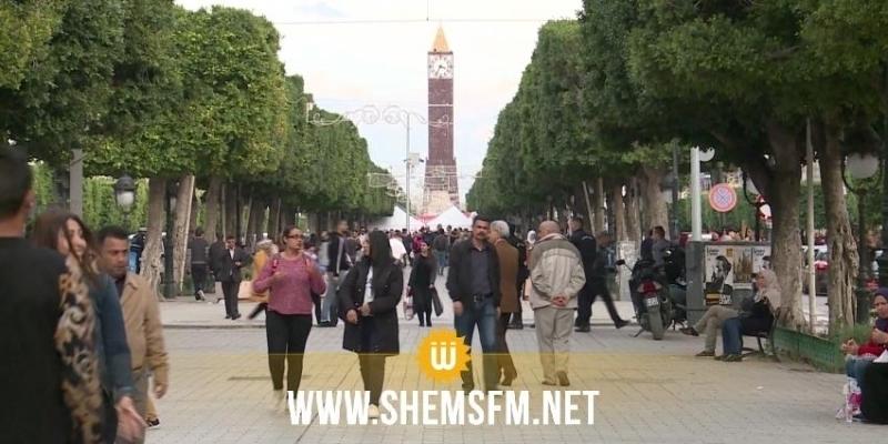 Sigma Conseil : 53,3% des Tunisiens estiment que le pays n'est pas sur la bonne voie