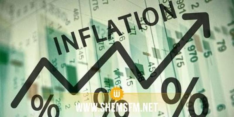 Le taux d'inflation se replie à 5,8% en juin 2020