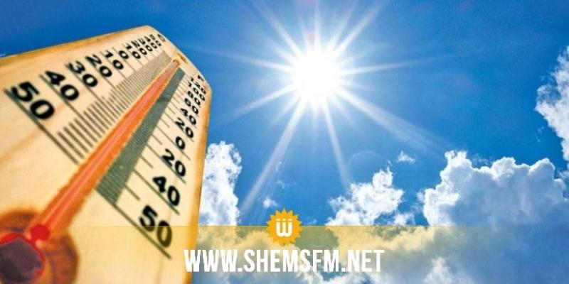المنظمة العالمية للارصاد الجوية تتوقع إرتفاع درجات الحرارة حتى سنة 2024
