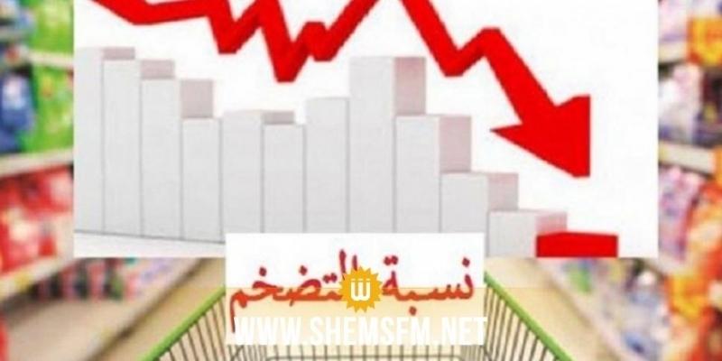 تراجع نسبة التضخم خلال الثلاثي الثالث من 2020