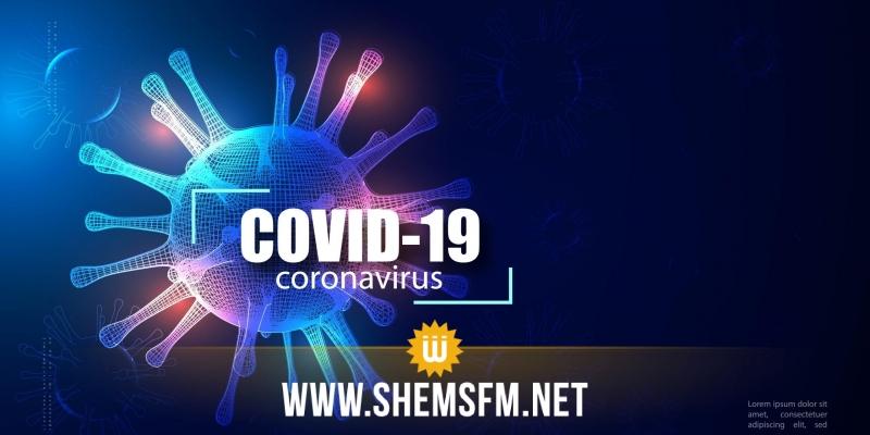 زغوان: ارتفاع عدد الإصابات بفيروس كورونا إلى 406 حالات