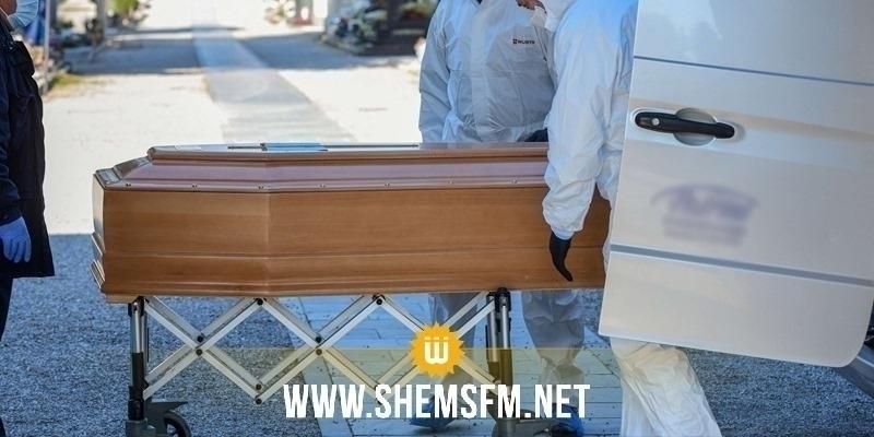 القيروان: وفاة شخص مصاب بكورونا