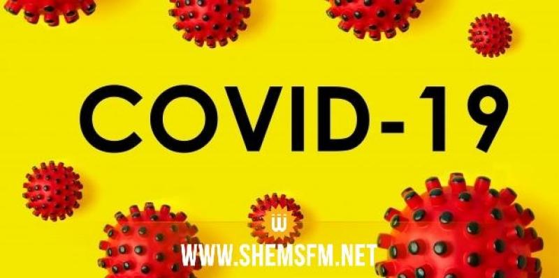 زغوان: تسجيل 17 إصابة جديدة بفيروس كورونا