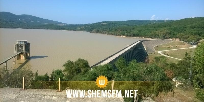Le taux de remplissage des barrages est de 40%