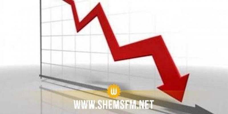 تراجع نسبة التضخم في تونس في شهر نوفمبر 2020