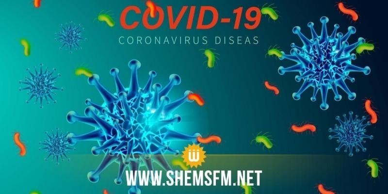 المهدية: تسجيل حالة وفاة و18 إصابة جديدة بفيروس كورونا