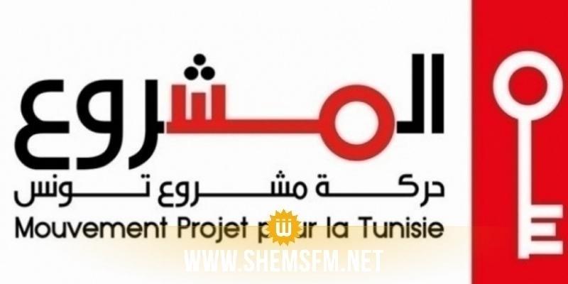 حركة مشروع تونس تدعو الحكومة إلى معالجة الأضرار التي سيخلفها قرار تقديم ساعة حظر الجولان في شهر رمضان