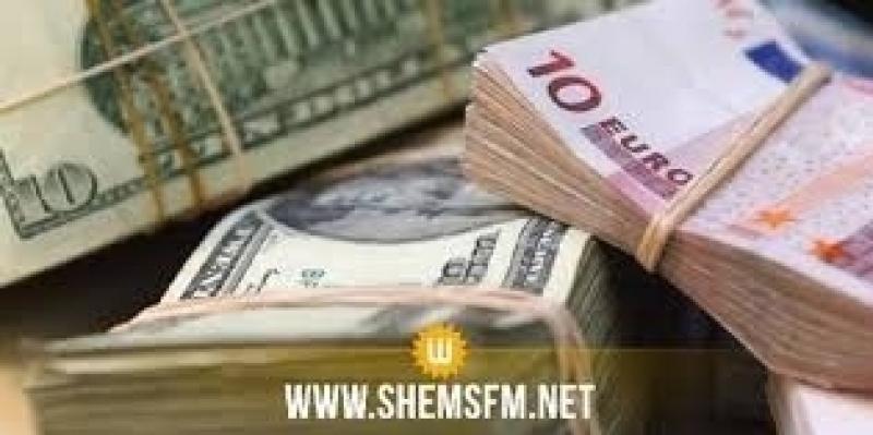 Taux de change : légère appréciation vis-à-vis de l'Euro en février 2021