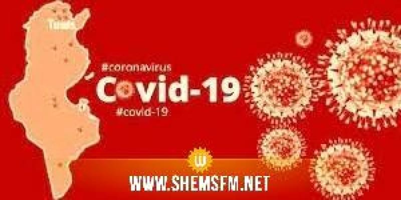 69 وفاة و1226 إصابة جديدة بفيروس كورونا