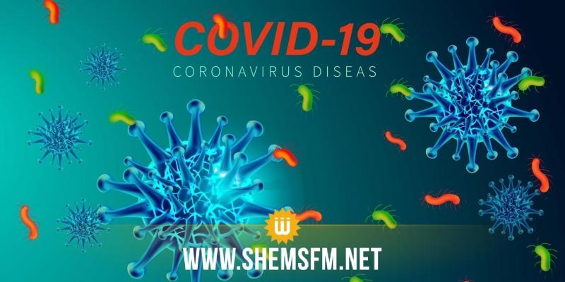 الكاف: تسجيل 03 وفيات و50 إصابة جديدة مؤكدة بفيروس كورونا