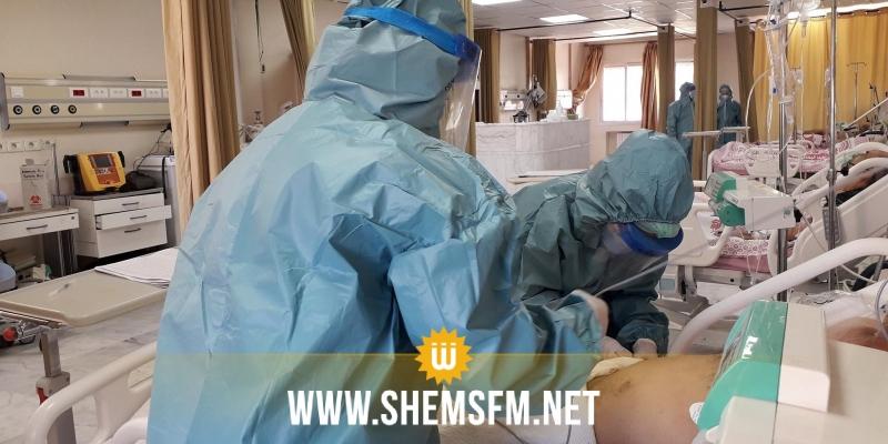 باجة: 05 وفيات و 195 إصابة جديدة بفيروس كورونا