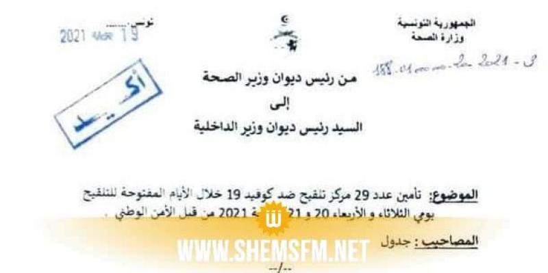 ''أنا يقظ '' تنشر مراسلة وجهتها وزارة الصحة لوزارة الداخلية لتأمين مراكز التلقيح أيام العيد