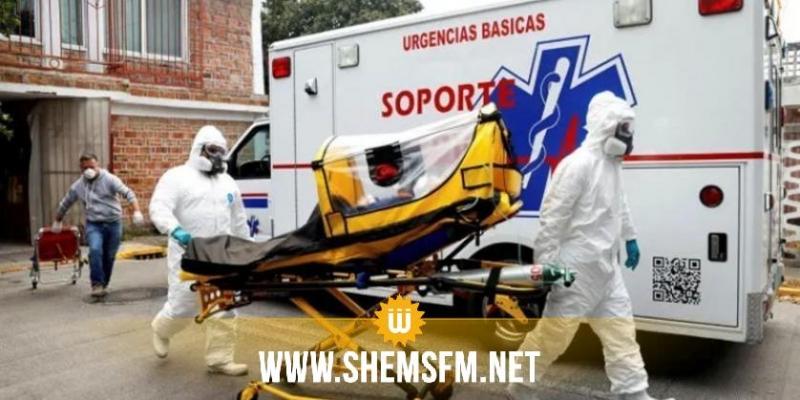 المكسيك تُســجل 459 وفاة و19346 إصابة جديدة بفيروس كورونا