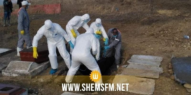 زغوان: تسجيل 5 حالات وفاة جديدة و35 إصابة إضافية بكورونا موفى الأسبوع الماضي