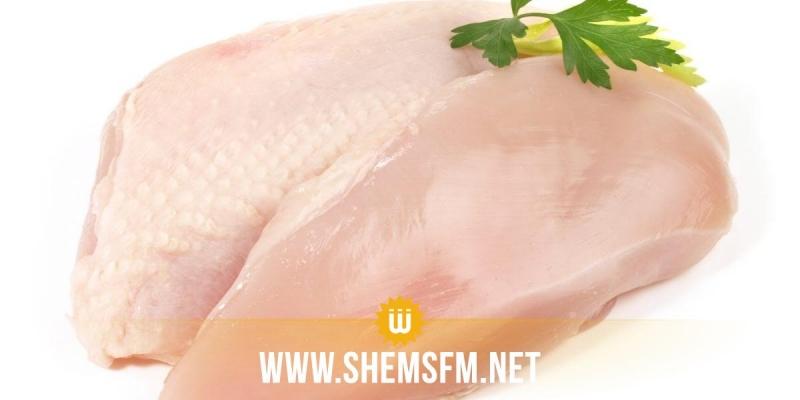 التخفيض في أسعار لحوم الدجاج والإسكالوب