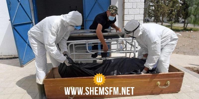 الكاف : تسجيل ثلاث حالات وفاة و 33 إصابة جديدة بكورونا