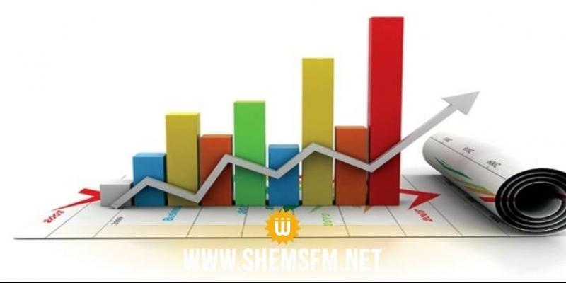 معهد الإحصاء:  تطور الواردات ناتج عن إرتفاع شراءات المواد الاستهلاكية وأيضا عن إستعادة النشاط الصناعي
